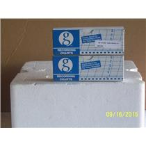 4 FanFold Packs Graphic Controls FoxBoro GC-85282 FanFold Chart Paper